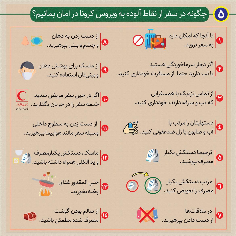 کرونا در ایران ضدعفونی با محلول وایتکس